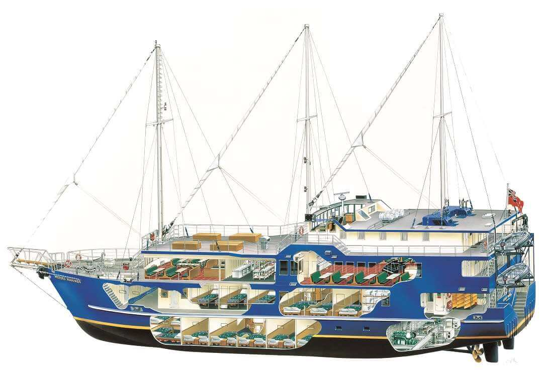 Milford Mariner deck plan